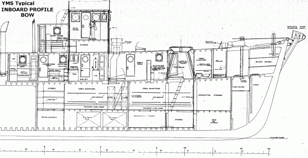 YMS-135 Blueprint; Inboard Profile Bow