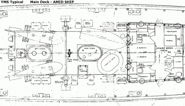 YMS-135 Blueprint; Main Deck Amid Ship