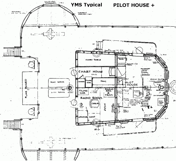 YMS-135 Blueprint; Pilot House